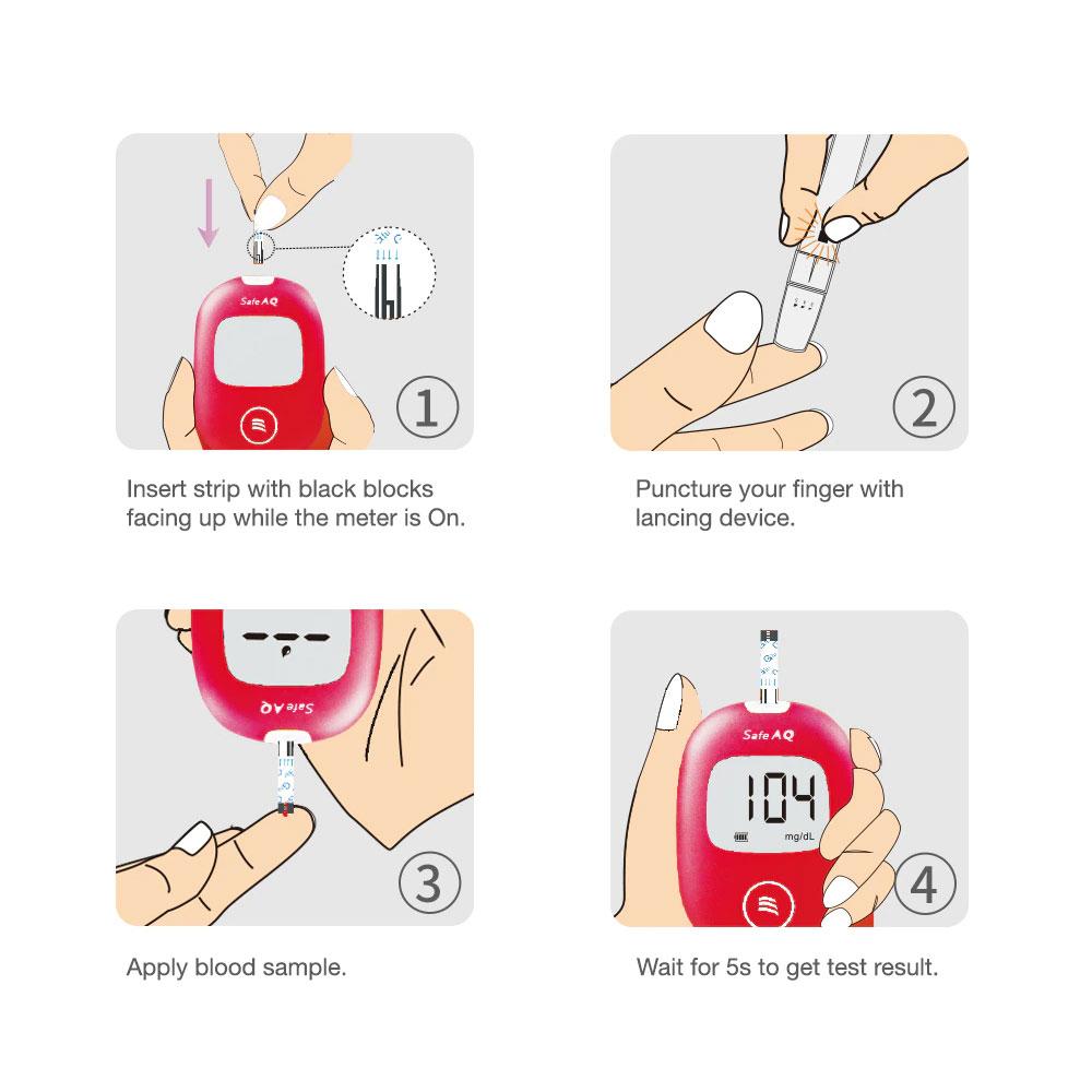 Sinicare-Safe-AQ-Starter-Kit-steps